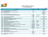 CBELRS Tableau Hebdomadaire des offres d'emploi 26 OCT