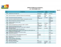 CBELRS Tableau Hebdomadaire des offres d'emploi 2 NOV