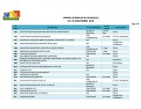 CBELRS Tableau Hebdomadaire des offres d'emploi 23 NOV