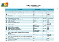CBELRS Tableau Hebdomadaire des offres d'emploi 14 décembre