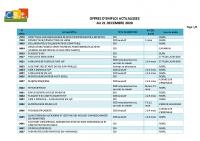 CBELRS Tableau Hebdomadaire des offres d'emploi 21 décembre