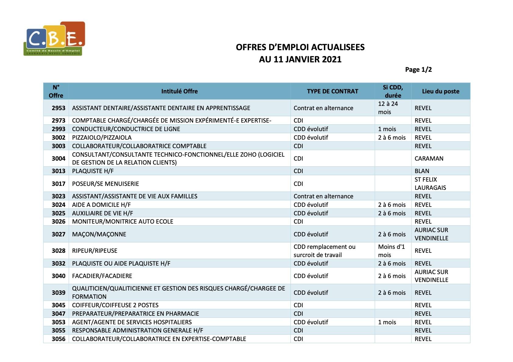 CBELRS Tableau Hebdomadaire des offres d'emploi 11 JANVIER