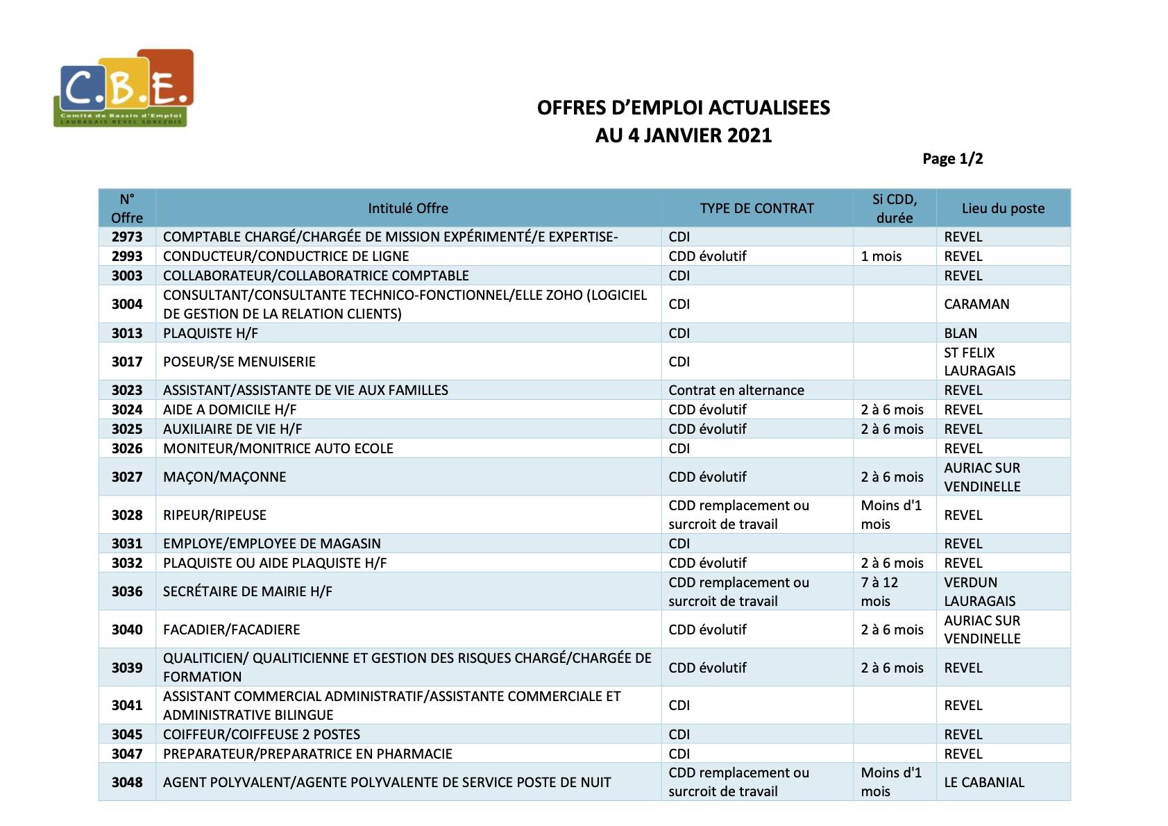 CBELRS Tableau Hebdomadaire des offres d'emploi 4 JANVIER