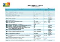 CBELRS Tableau Hebdomadaire des offres d'emploi 08 FEVRIER