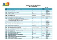 CBELRS Tableau Hebdomadaire des offres d'emploi 1 MARS