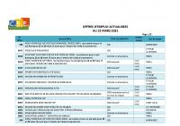 CBELRS Tableau Hebdomadaire des offres d'emploi 15 MARS