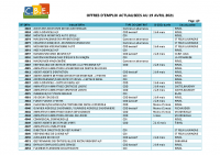 CBELRS Tableau Hebdomadaire des offres d'emploi 19 AVRIL