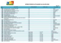 CBELRS Tableau Hebdomadaire des offres d'emploi 26 AVRIL