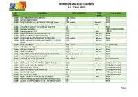 CBELRS Tableau Hebdomadaire des offres d'emploi 17 MAI (2)