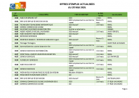 CBELRS Tableau Hebdomadaire des offres d'emploi 25 MAI (2)