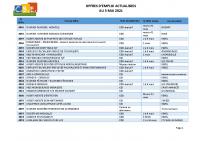 CBELRS Tableau Hebdomadaire des offres d'emploi 3 MAI