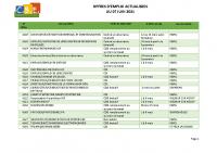 CBELRS Tableau Hebdomadaire des offres d'emploi 07 JUIN(2)