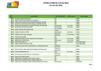CBELRS Tableau Hebdomadaire des offres d'emploi 14 JUIN(2)