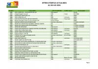 CBELRS Tableau Hebdomadaire des offres d'emploi 28 JUIN