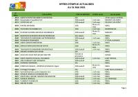 CBELRS Tableau Hebdomadaire des offres d'emploi 31 MAI (2)