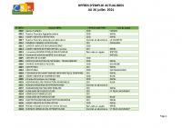 CBELRS Tableau Hebdomadaire des offres d'emploi 26 JUILLET 2021