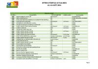 CBELRS Tableau Hebdomadaire des offres d'emploi 16 AOUT 2021