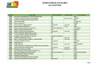 CBELRS Tableau Hebdomadaire des offres d'emploi 19 JUILLET 2021