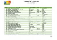 CBELRS Tableau Hebdomadaire des offres d'emploi 9 AOUT 2021