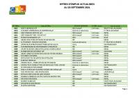 CBELRS Tableau Hebdomadaire des offres d'emploi 20 septembre 2021