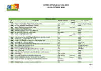 CBELRS Tableau Hebdomadaire des offres d'emploi 1